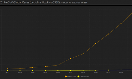 Over the Last 7 Days, Coronavirus Infections Have Increased 1000% … What Happens Next?