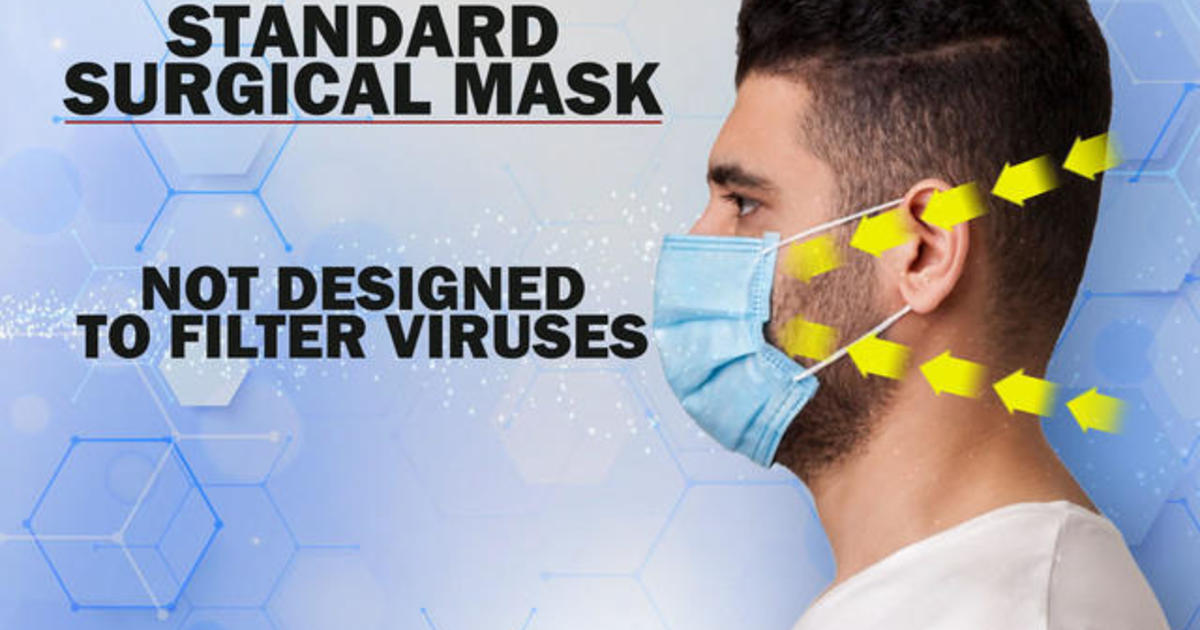 Masks are neither effective nor safe: A summary of the science