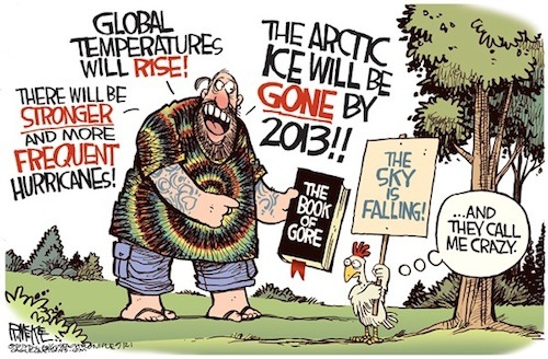 The Fraud of Climate Change And the Drive for Control