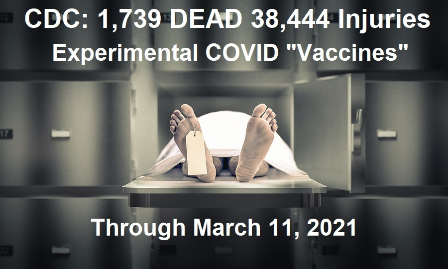 "1,739 DEAD as CDC Adds Another 200+ Recorded Deaths this Week Following COVID Experimental ""Vaccines"""