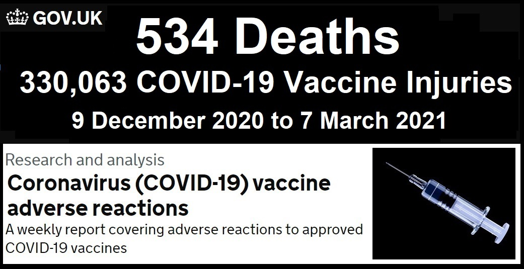534 Dead 330,063 Reported Injured following COVID19 Experimental Vaccine Injections in the U.K.