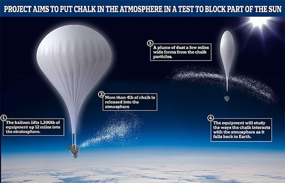 END TIMES VILLAIN BILL GATES GOING FORWARD WITH PLAN TO 'BLOCK OUT THE SUN' BY EXPLODING A 'CHALK BOMB' 12 MILES ABOVE THE EARTH'S ATMOSPHERE