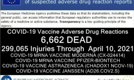 """6,662 DEAD 299,065 Injuries: European Database of Adverse Drug Reactions for COVID-19 """"Vaccines"""""""