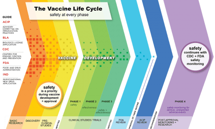 When mass vaccination programs are mounted in a hurry, bad outcomes and liability are invariably big issues