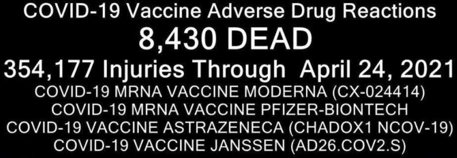 8,430 DEAD & 354,177 Injuries: European Database Of Adverse Drug Reactions For COVID-19 'Vaccines'